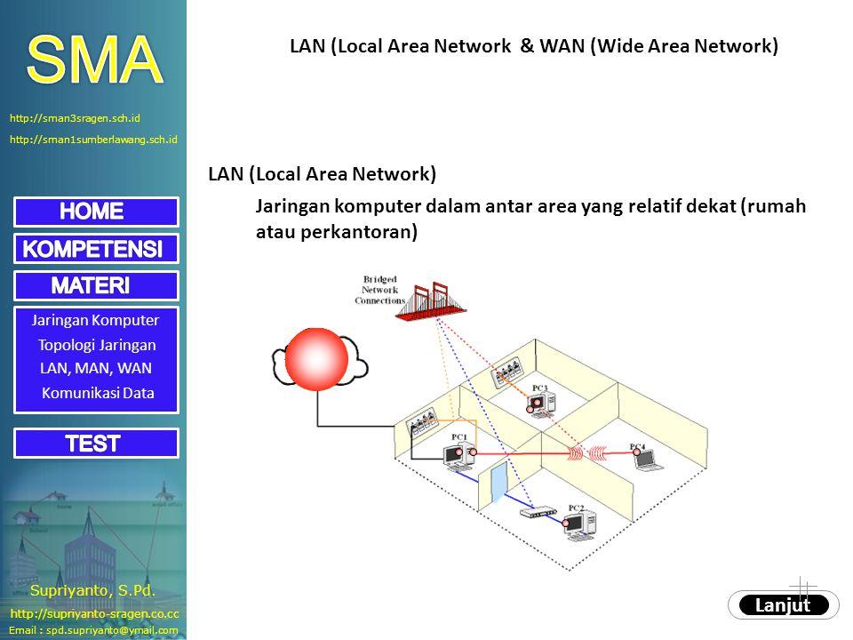 Jaringan Komputer Topologi Jaringan LAN, MAN, WAN LAN (Local Area Network) Jaringan komputer dalam antar area yang relatif dekat (rumah atau perkantor