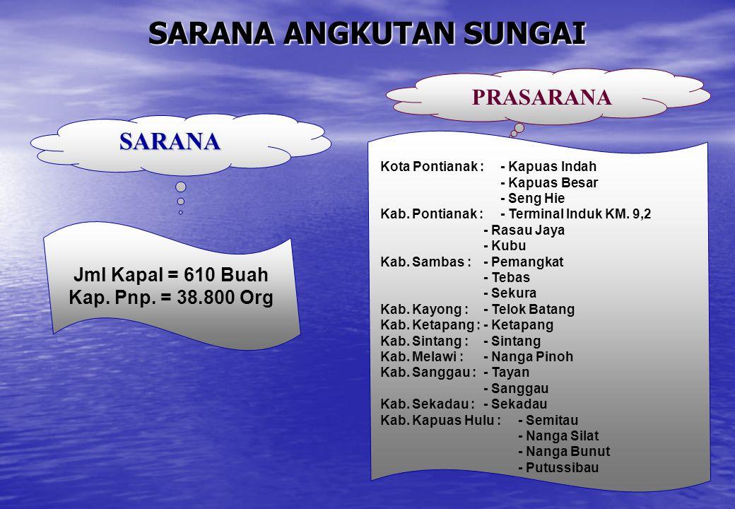 KESIAPAN PRASARANA ANGKUTAN JALAN Jalan Simpang Ampar – Sanggau Jalan Sanggau – Sekadau Jalan Pemangkat - Tebas Jalan Kuala Dua –Rasau Jaya (bergelomb