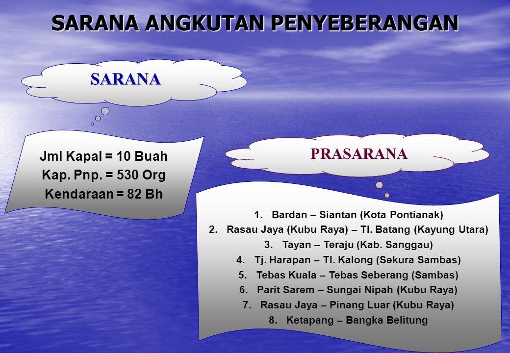 LOKASI DERMAGA ANGKUTAN SUNGAI DI KALIMANTAN BARAT 1 2 3 4 5 6 7 8 9 10 11 12 13 14 K E T E R A N G A N 1 = Dermaga Kapuas Indah Pontianak 2 = Dermaga Kapuas Besar Pontianak 3 = Dermaga SengHie Pontianak 4 = Dermaga Induk Sungai Raya 5 = Dermaga Tayan 6 = Dermaga Rasau Jaya 7 = Dermaga Meliau 8 = Dermaga Mulia Baru (Ketapang) 9 = Dermaga Bika (Putussibau) 10 = Dermaga Nanga Bunut 11 = Dermaga Semitau 12 = Dermaga Nanga Silat 13 = Dermaga Sintang 14 = Dermaga Nanga Pinoh