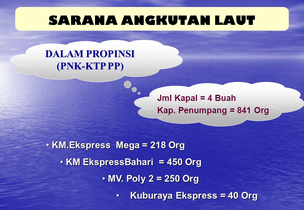 SARANA ANGKUTAN LAUT ANTAR PROPINSI DAN ANTAR PULAU Jml Kapal = 14 Buah Kap.