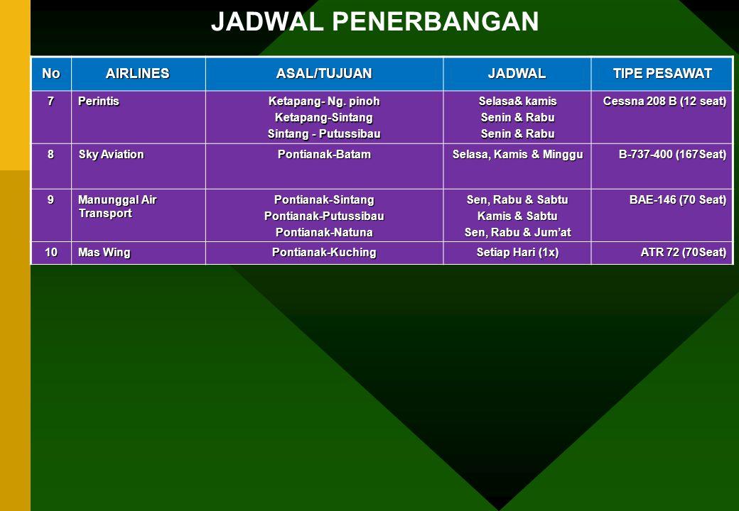JADWAL PENERBANGANNoAIRLINESASAL/TUJUANJADWAL TIPE PESAWAT 1 Garuda Indonesia Pontianak-Jakarta Setiap Hari (7x) B-737-300 (138 Seat) B-737-500 (121 S