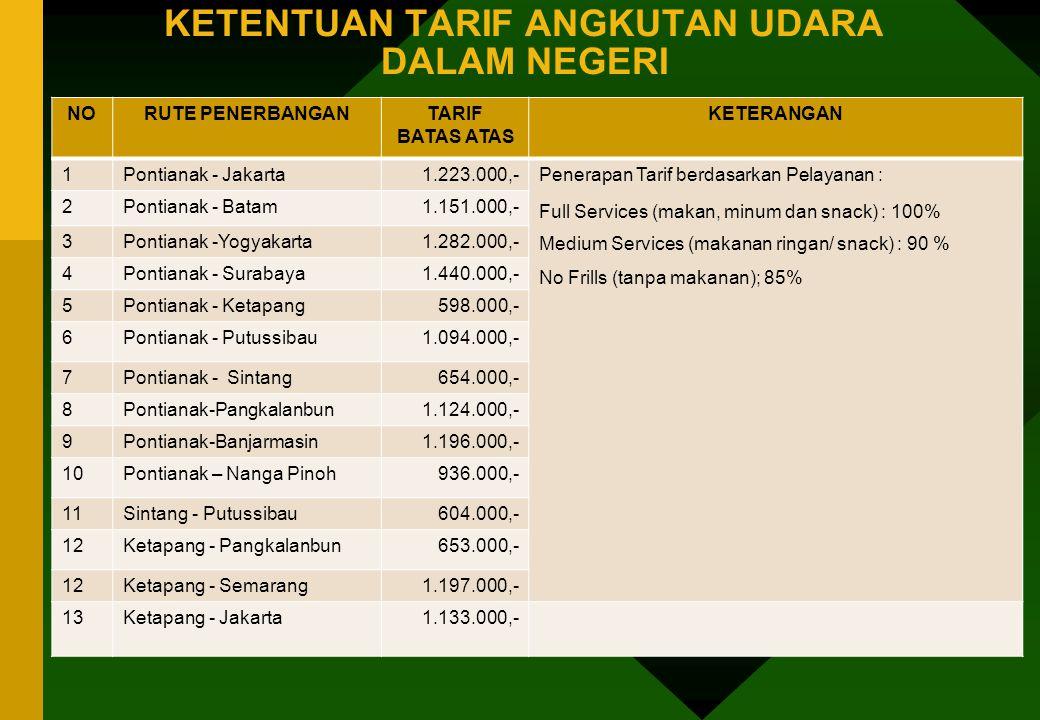 NoAIRLINESASAL/TUJUANJADWAL TIPE PESAWAT 7Perintis Ketapang- Ng.