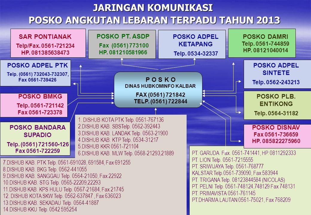 DUKUNGAN INSTANSI DAN MITRA KERJA 1.Polda Kalbar : operasi khusus angkutan Hari Raya Keagamaan (Kamtibmas) 2.Kodam XII Tanjungpura : memantau dan meng