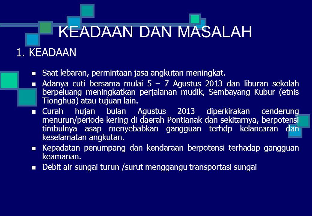 MASA ANGKUTAN LEBARAN 2013 1.Pemantauan dan Pengendalian Angkutan Lebaran Tahun 2013 (1434 H) dilaks mulai hari Kamis, 1 Agustus 2013 (H-7) pukul 08.0
