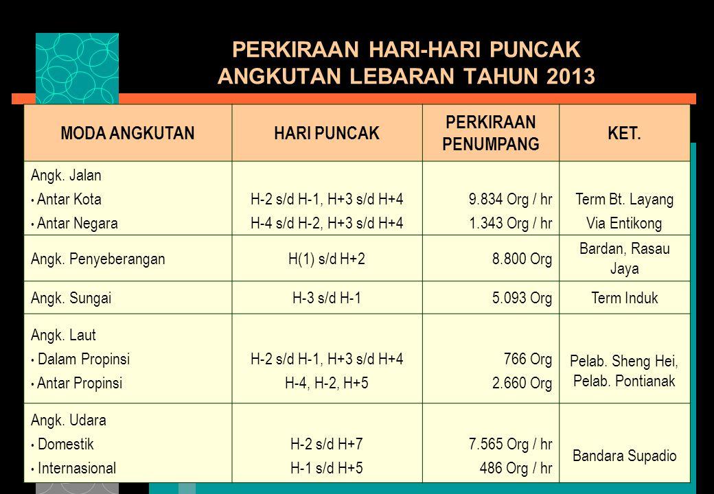 JADWAL PENERBANGANNoAIRLINESASAL/TUJUANJADWAL TIPE PESAWAT 1 Garuda Indonesia Pontianak-Jakarta Setiap Hari (7x) B-737-300 (138 Seat) B-737-500 (121 Seat) 2 Sriwijaya Air Pontianak-Jakarta Setiap Hari (5x) B-737-400 (167Seat) B-737-300 (140 Seat) 3 Travel Express Aviation Service Pontianak-YogyakartaPontianak-Batam Setiap Hari (2x) Rabu & Sabtu B-737-200 (125 Seat) 4 Lion Air Pontianak-Jakarta Setiap Hari (7x) B-737-400 (158 Seat) 5 Kalstar Aviation Pontianak-Ketapang Pontianak-Ktp-Pgkalanbun-Sampit- Bjrmasin Pontianak-SintangPontianak-Putussibau Setiap Hari (3x) Setiap Hari ( 1x) Setiap hari (1x) Setiap Hari (1x) ATR 42 (48 Seat) ATR 42 (48 seat) ATR 42 (48Seat) 6 Trigana Air Service Pontianak- Ketapang Pontianak-PangkalanbunPontianak-BanjarmasinPontianak-SemarangPontianak-Natuna Setiap Hari (2x) Setiap Hari (1x) Sen, Kam &Sabt (1x) Setiap Hari (1x) Selasa & Jum'at ATR 72 (70Seat)