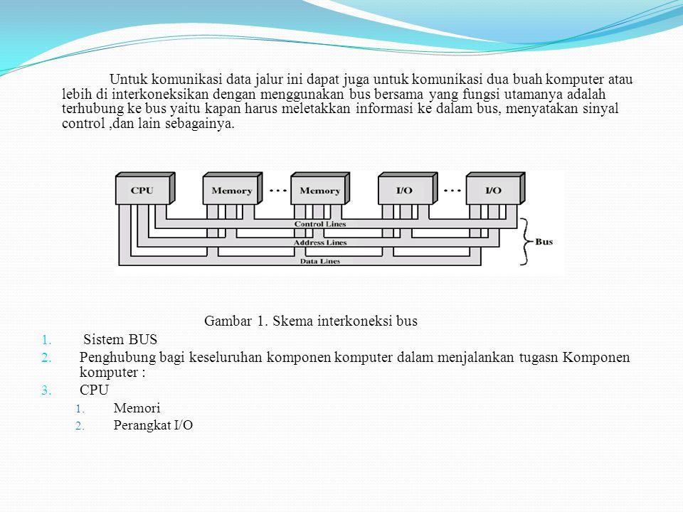 Untuk komunikasi data jalur ini dapat juga untuk komunikasi dua buah komputer atau lebih di interkoneksikan dengan menggunakan bus bersama yang fungsi