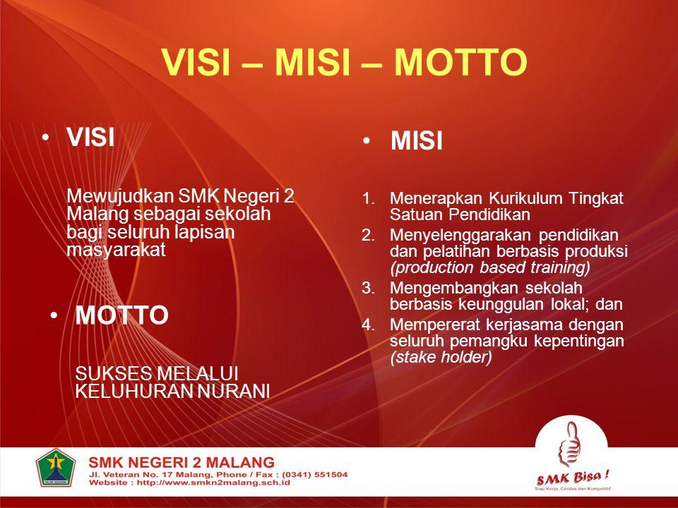 VISI – MISI – MOTTO •VISI Mewujudkan SMK Negeri 2 Malang sebagai sekolah bagi seluruh lapisan masyarakat •MISI 1.Menerapkan Kurikulum Tingkat Satuan P