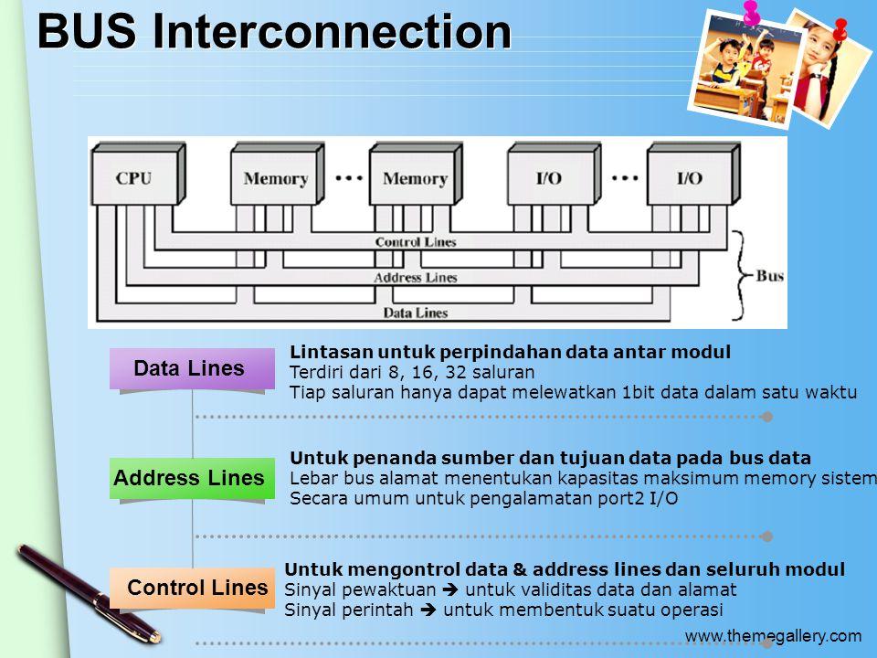 www.themegallery.com BUS Interconnection Lintasan untuk perpindahan data antar modul Terdiri dari 8, 16, 32 saluran Tiap saluran hanya dapat melewatka