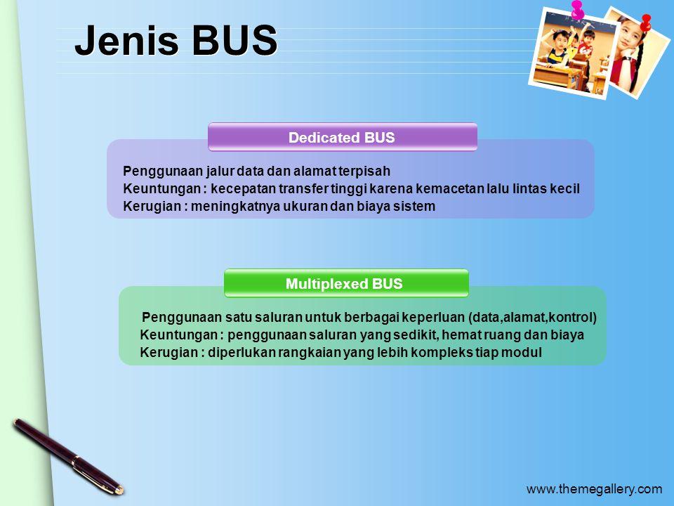 www.themegallery.com Jenis BUS Dedicated BUS Penggunaan jalur data dan alamat terpisah Keuntungan : kecepatan transfer tinggi karena kemacetan lalu li