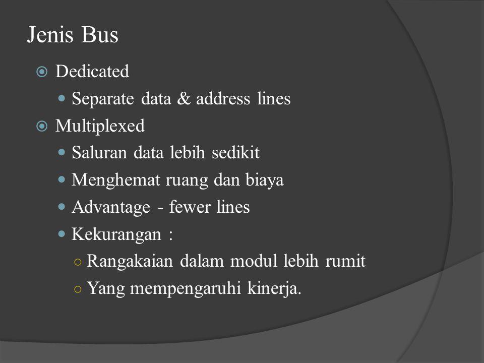 Jenis Bus  Dedicated  Separate data & address lines  Multiplexed  Saluran data lebih sedikit  Menghemat ruang dan biaya  Advantage - fewer lines