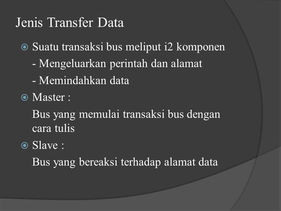 Jenis Transfer Data  Suatu transaksi bus meliput i2 komponen - Mengeluarkan perintah dan alamat - Memindahkan data  Master : Bus yang memulai transa