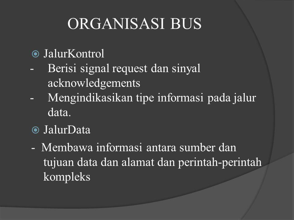 ORGANISASI BUS  JalurKontrol - Berisi signal request dan sinyal acknowledgements - Mengindikasikan tipe informasi pada jalur data.  JalurData - Memb