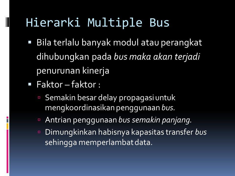 Hierarki Multiple Bus  Bila terlalu banyak modul atau perangkat dihubungkan pada bus maka akan terjadi penurunan kinerja  Faktor – faktor :  Semaki