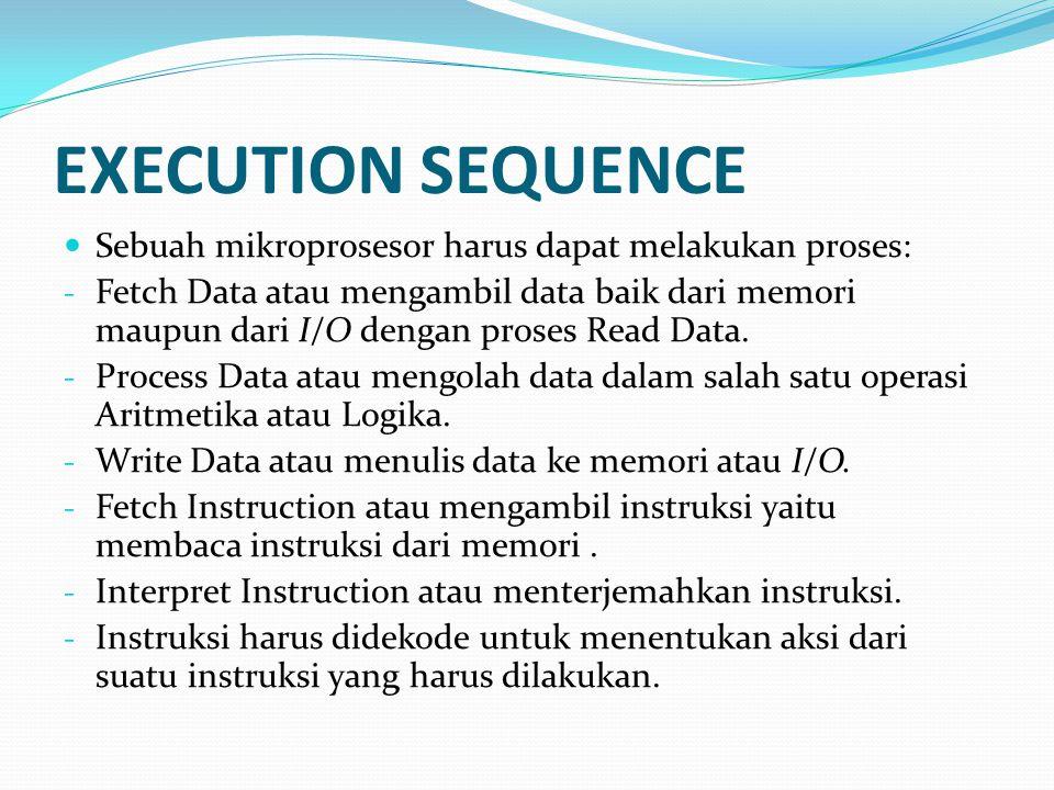 EXECUTION SEQUENCE  Sebuah mikroprosesor harus dapat melakukan proses: - Fetch Data atau mengambil data baik dari memori maupun dari I/O dengan prose