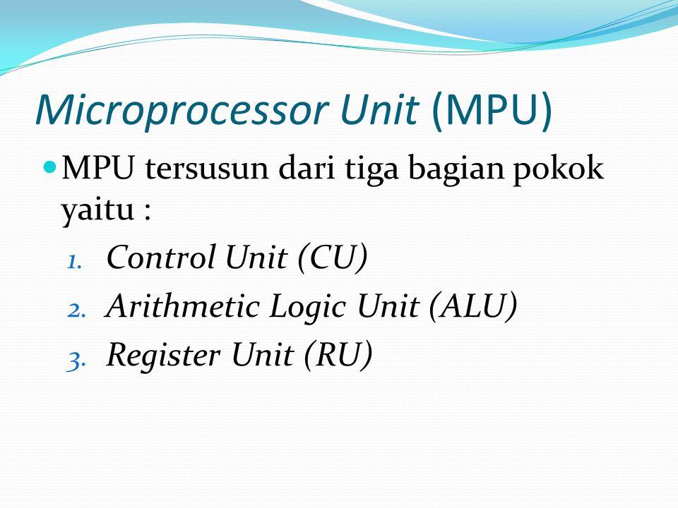 Microprocessor Unit (MPU)  MPU tersusun dari tiga bagian pokok yaitu : 1. Control Unit (CU) 2. Arithmetic Logic Unit (ALU) 3. Register Unit (RU)