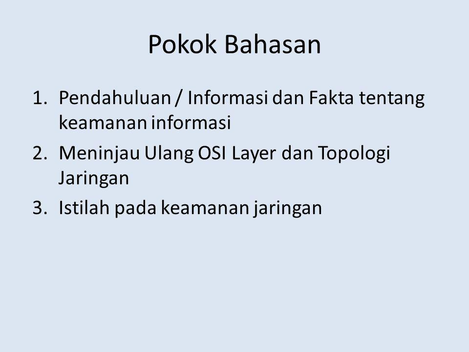 Pokok Bahasan 1.Pendahuluan / Informasi dan Fakta tentang keamanan informasi 2.Meninjau Ulang OSI Layer dan Topologi Jaringan 3.Istilah pada keamanan