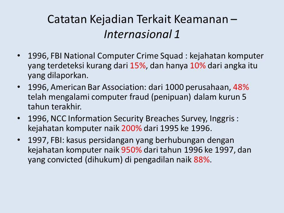 Catatan Kejadian Terkait Keamanan – Internasional 1 • 1996, FBI National Computer Crime Squad : kejahatan komputer yang terdeteksi kurang dari 15%, da