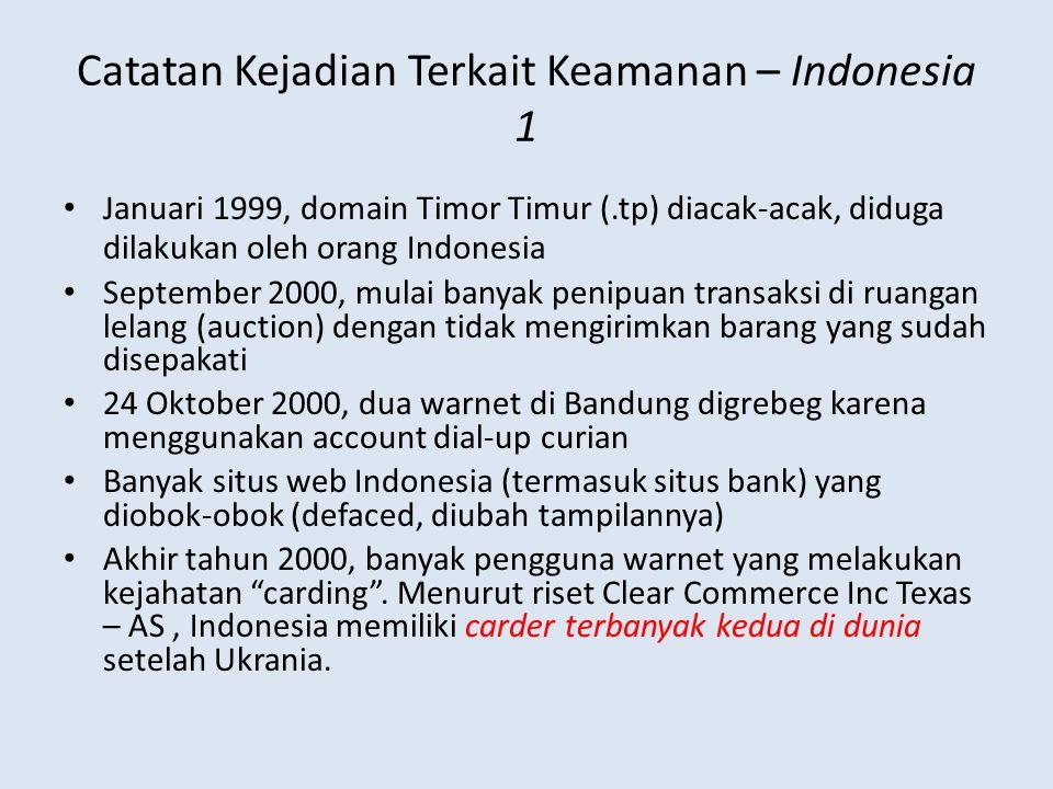 Catatan Kejadian Terkait Keamanan – Indonesia 1 • Januari 1999, domain Timor Timur (.tp) diacak-acak, diduga dilakukan oleh orang Indonesia • Septembe