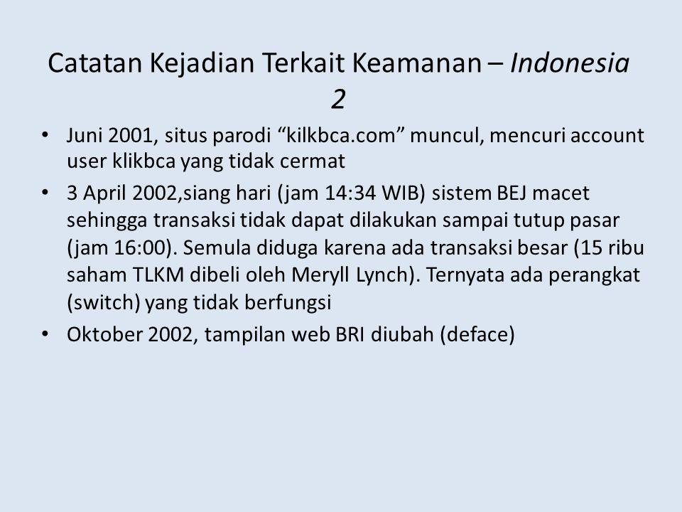 """Catatan Kejadian Terkait Keamanan – Indonesia 2 • Juni 2001, situs parodi """"kilkbca.com"""" muncul, mencuri account user klikbca yang tidak cermat • 3 Apr"""