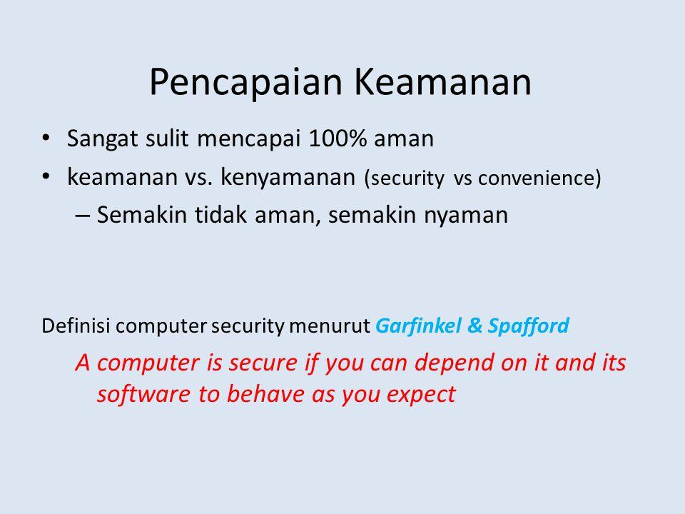 Pencapaian Keamanan • Sangat sulit mencapai 100% aman • keamanan vs. kenyamanan (security vs convenience) – Semakin tidak aman, semakin nyaman Definis