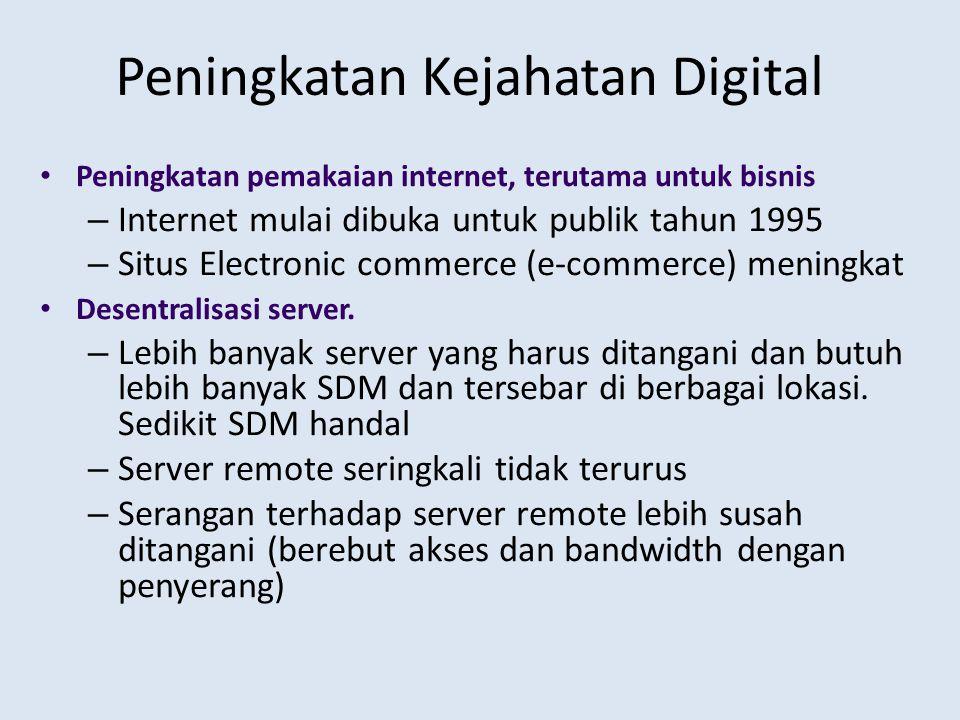 Peningkatan Kejahatan Digital • Peningkatan pemakaian internet, terutama untuk bisnis – Internet mulai dibuka untuk publik tahun 1995 – Situs Electron
