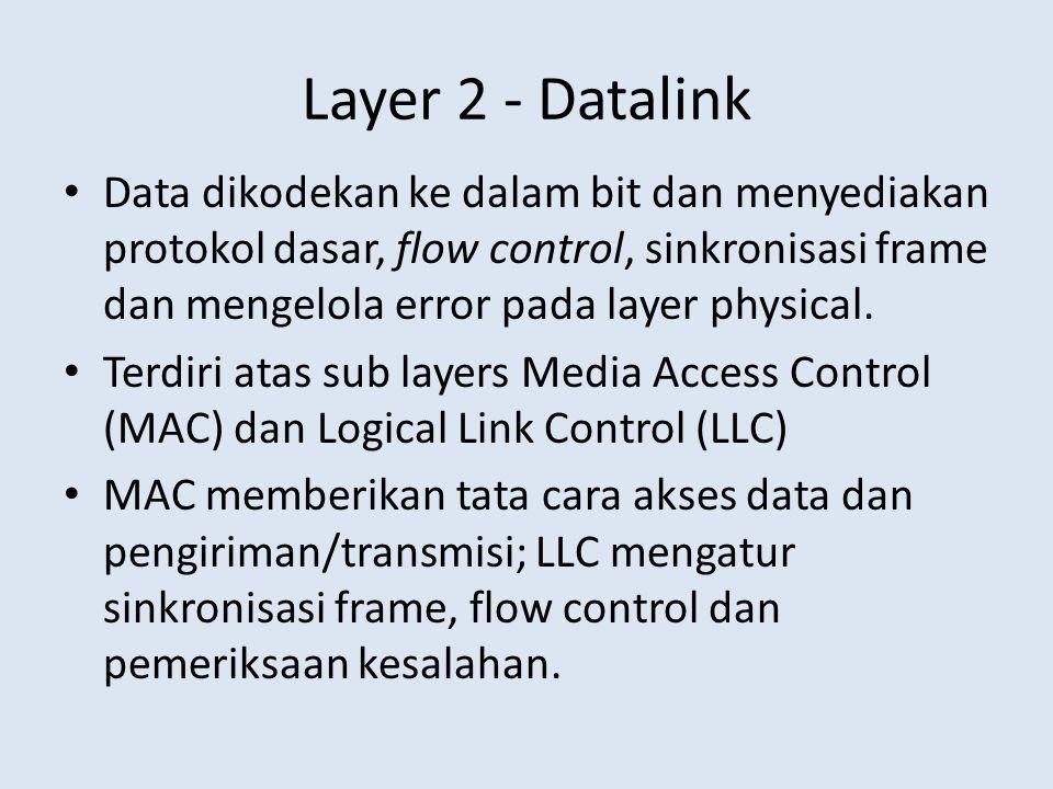 Layer 2 - Datalink • Data dikodekan ke dalam bit dan menyediakan protokol dasar, flow control, sinkronisasi frame dan mengelola error pada layer physi