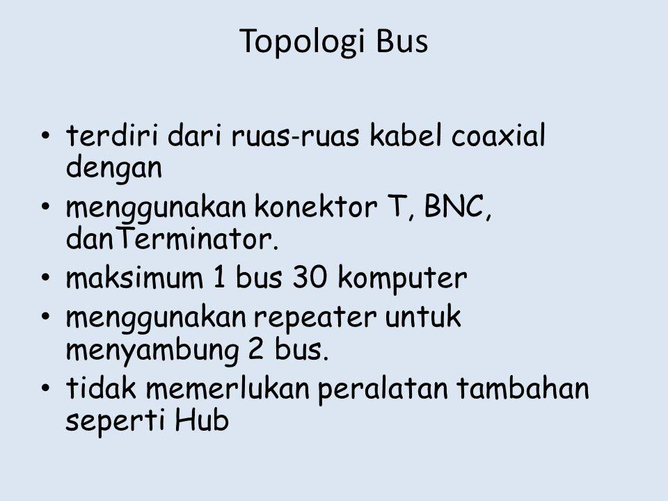 • terdiri dari ruas ‐ ruas kabel coaxial dengan • menggunakan konektor T, BNC, danTerminator. • maksimum 1 bus 30 komputer • menggunakan repeater untu