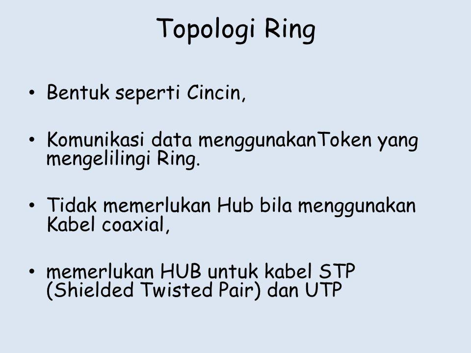 • Bentuk seperti Cincin, • Komunikasi data menggunakanToken yang mengelilingi Ring. • Tidak memerlukan Hub bila menggunakan Kabel coaxial, • memerluka