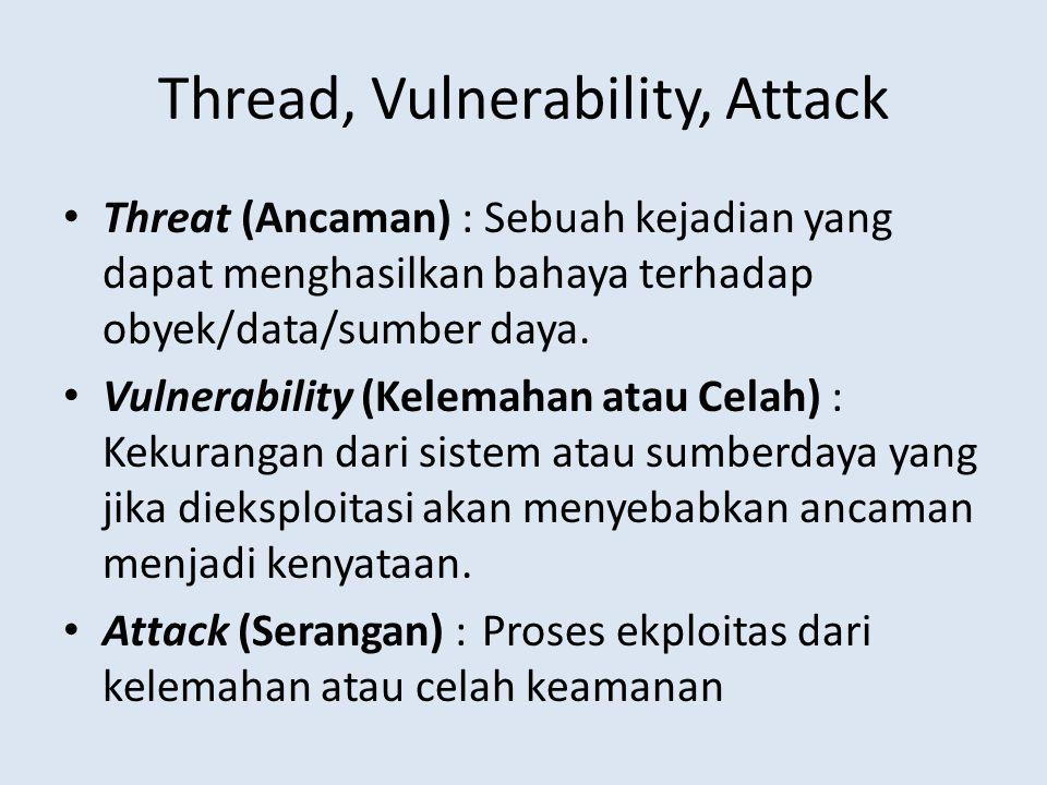 Thread, Vulnerability, Attack • Threat (Ancaman) : Sebuah kejadian yang dapat menghasilkan bahaya terhadap obyek/data/sumber daya. • Vulnerability (Ke
