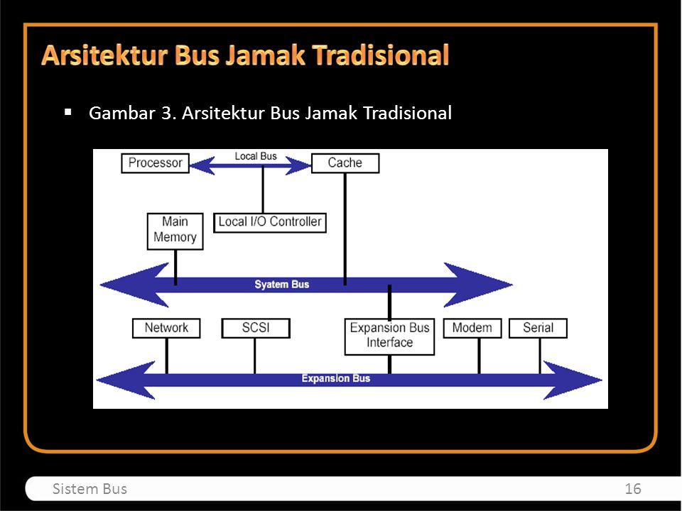  Gambar 3. Arsitektur Bus Jamak Tradisional 16Sistem Bus