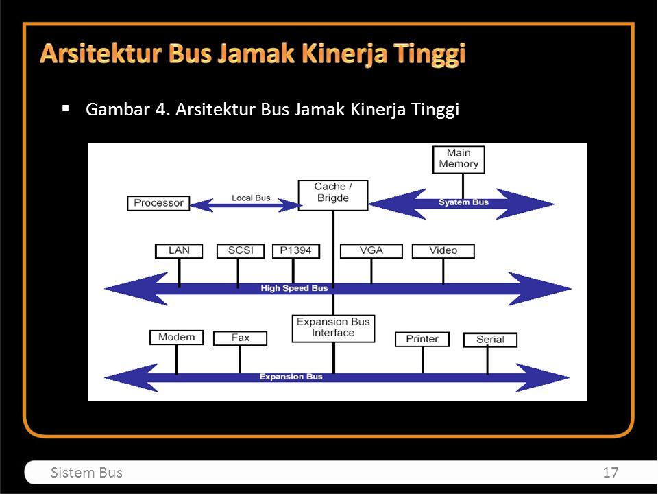  Gambar 4. Arsitektur Bus Jamak Kinerja Tinggi 17Sistem Bus