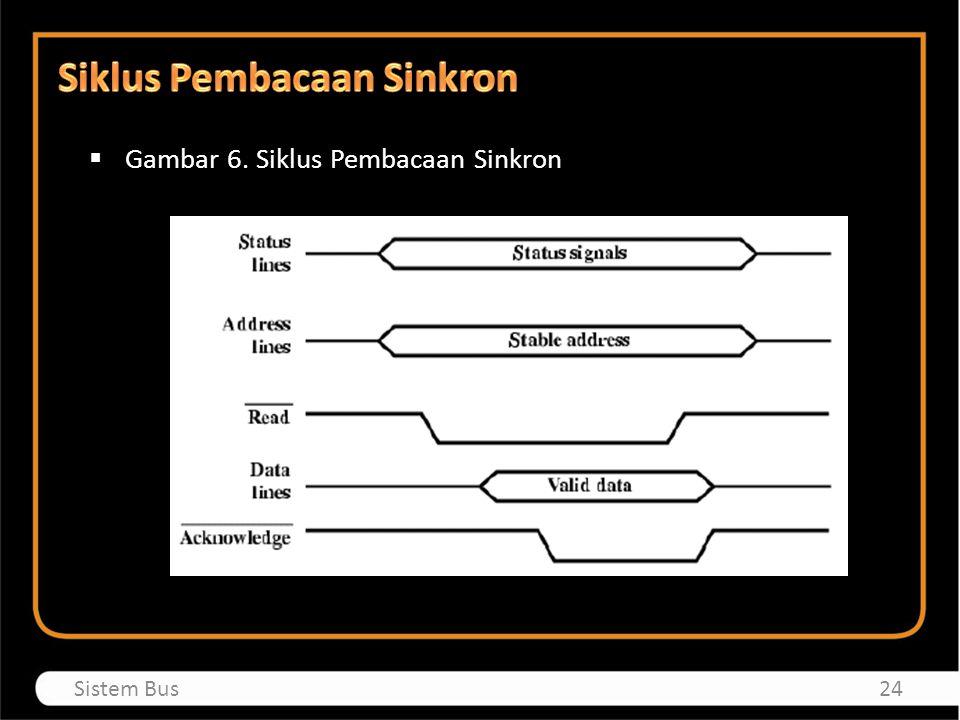  Gambar 6. Siklus Pembacaan Sinkron 24Sistem Bus