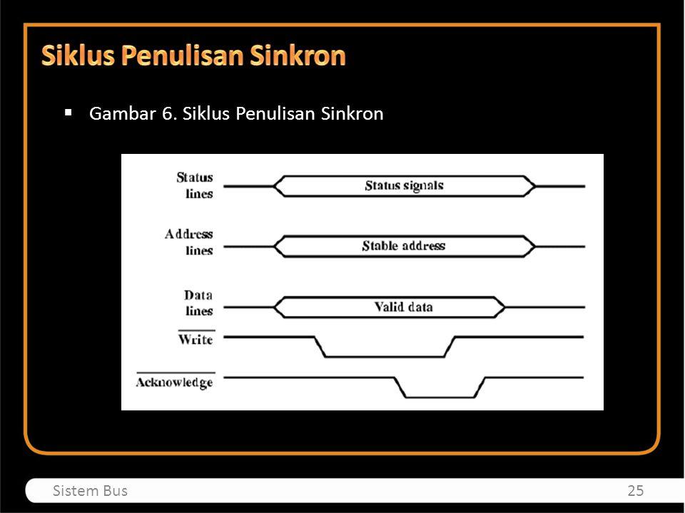  Gambar 6. Siklus Penulisan Sinkron 25Sistem Bus