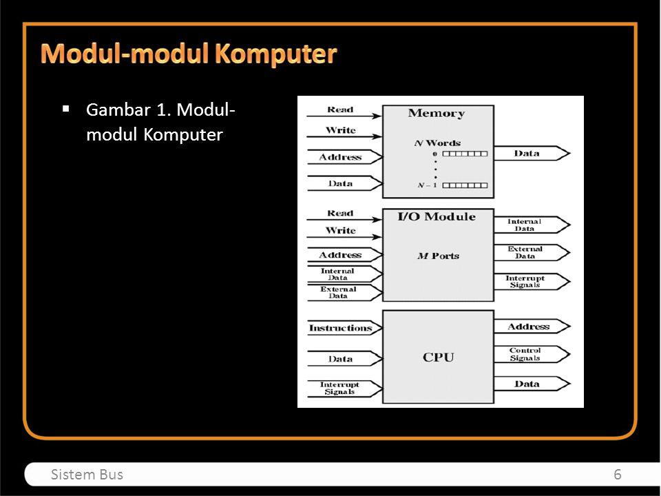  Dari jenis pertukaran data yang diperlukan modul-modul komputer, maka struktur interkoneksi harus mendukung perpindahan data berikut : o Memori ke CPU : CPU melakukan pembacaan data maupun instruksi dari memori.