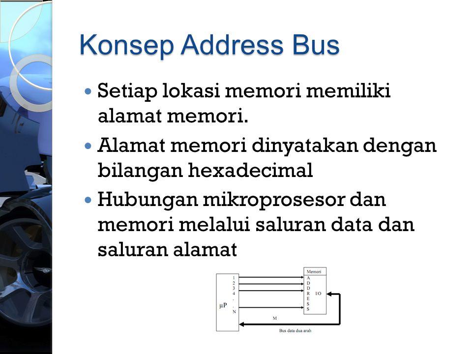 Konsep Address Bus  Setiap lokasi memori memiliki alamat memori.  Alamat memori dinyatakan dengan bilangan hexadecimal  Hubungan mikroprosesor dan