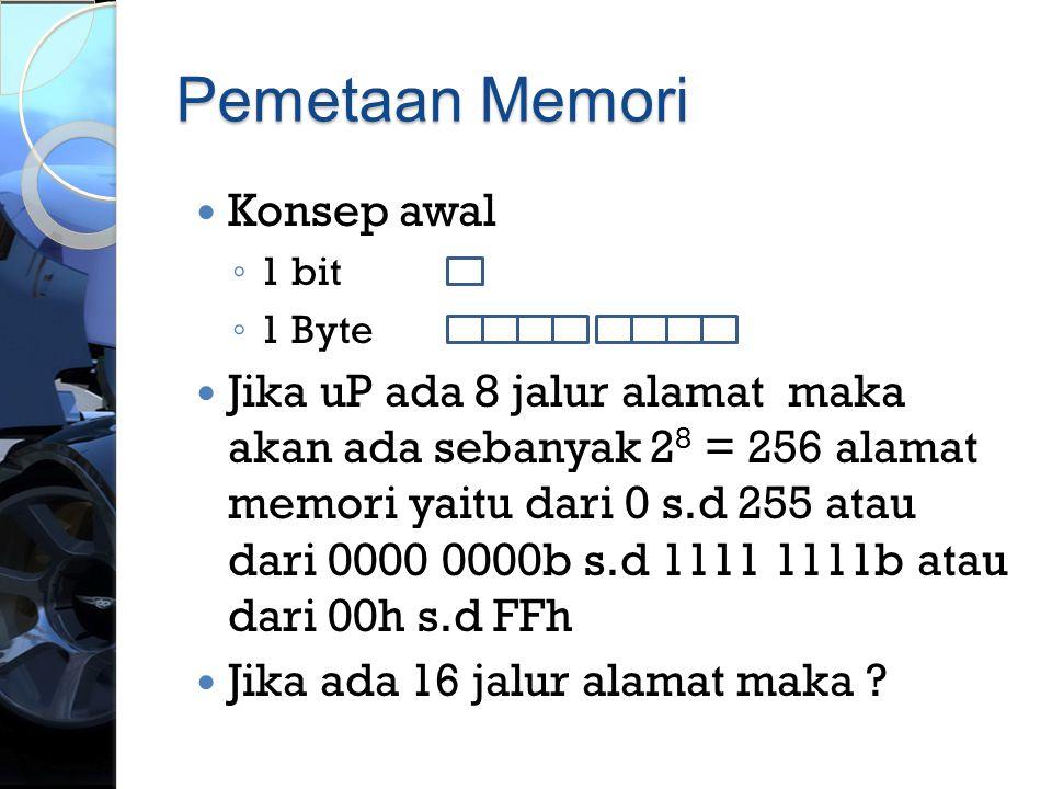 Pemetaan Memori  Konsep awal ◦ 1 bit ◦ 1 Byte  Jika uP ada 8 jalur alamat maka akan ada sebanyak 2 8 = 256 alamat memori yaitu dari 0 s.d 255 atau d