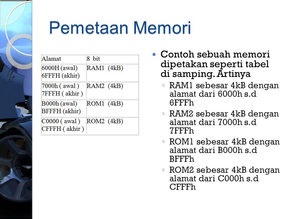 Pemetaan Memori  Contoh sebuah memori dipetakan seperti tabel di samping. Artinya ◦ RAM1 sebesar 4kB dengan alamat dari 6000h s.d 6FFFh ◦ RAM2 sebesa