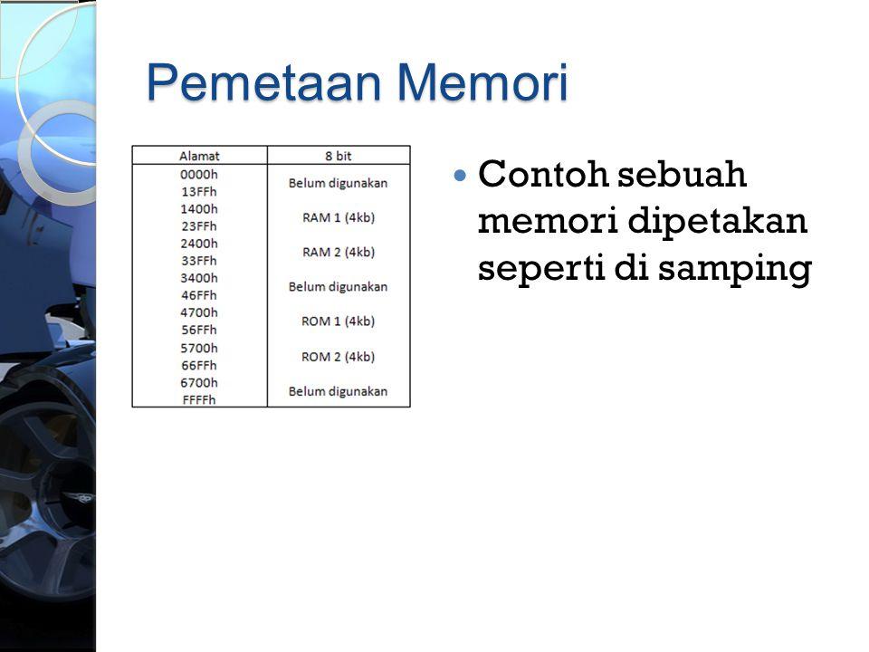 Pemetaan Memori  Contoh sebuah memori dipetakan seperti di samping