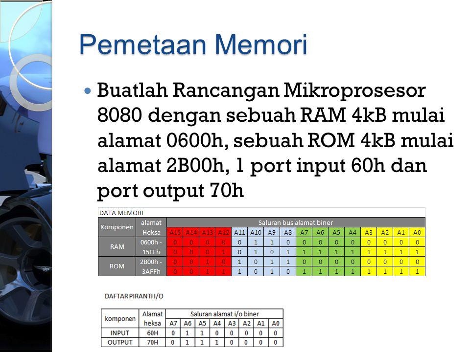 Pemetaan Memori  Buatlah Rancangan Mikroprosesor 8080 dengan sebuah RAM 4kB mulai alamat 0600h, sebuah ROM 4kB mulai alamat 2B00h, 1 port input 60h d