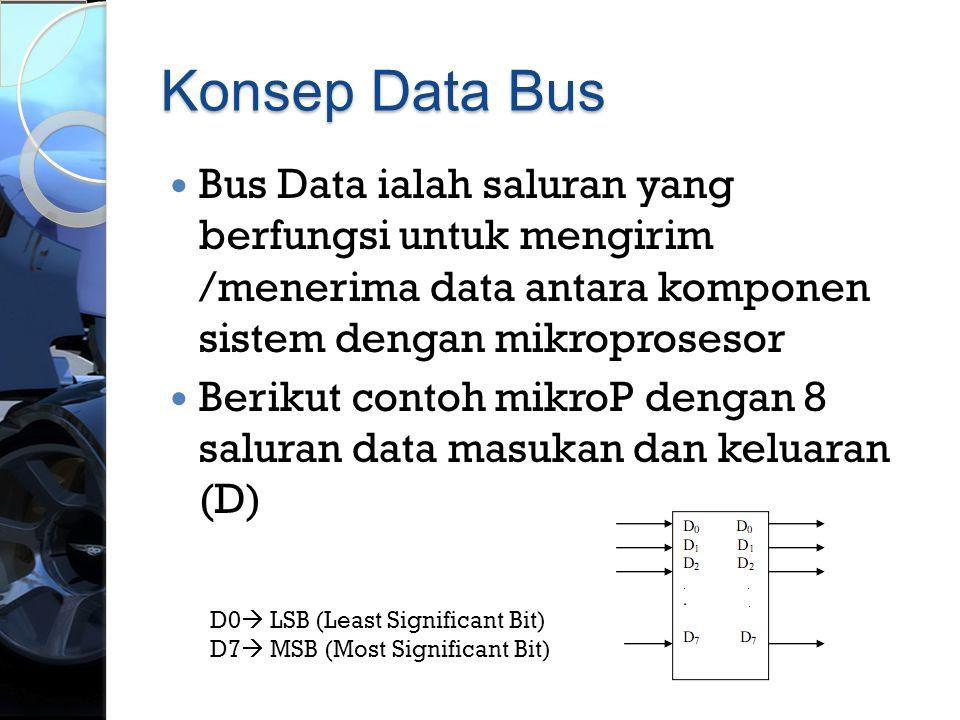 Konsep Data Bus  Bus Data ialah saluran yang berfungsi untuk mengirim /menerima data antara komponen sistem dengan mikroprosesor  Berikut contoh mik