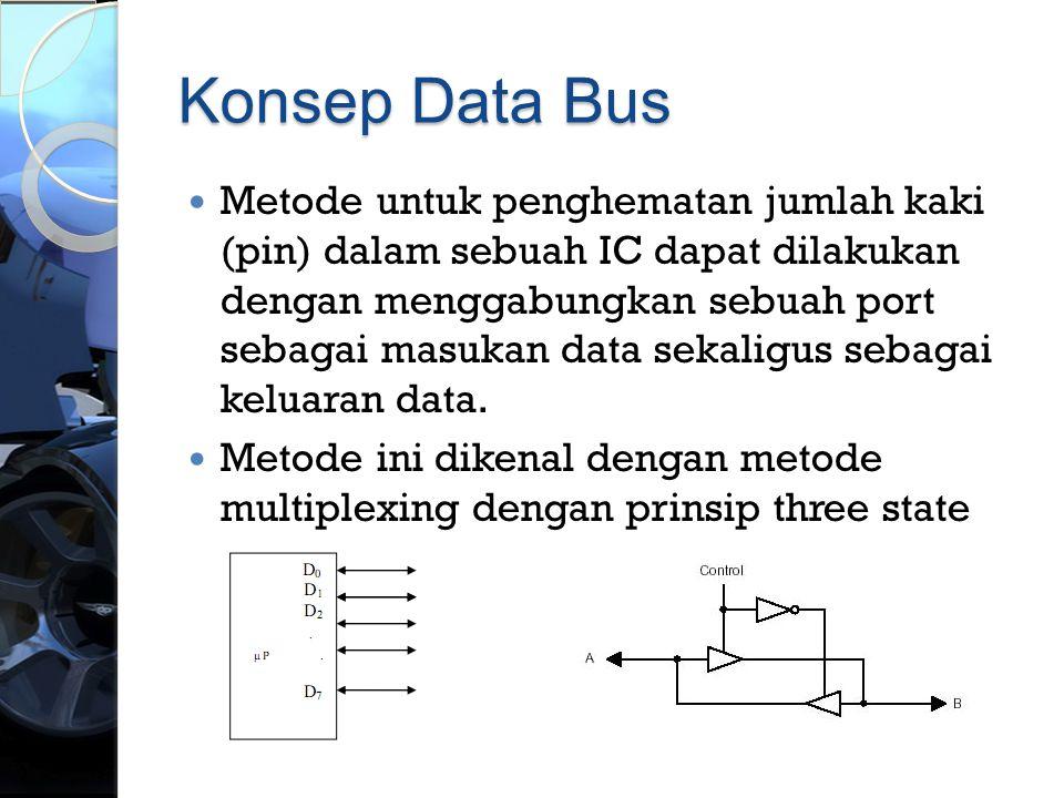 Konsep Data Bus  Metode untuk penghematan jumlah kaki (pin) dalam sebuah IC dapat dilakukan dengan menggabungkan sebuah port sebagai masukan data sek