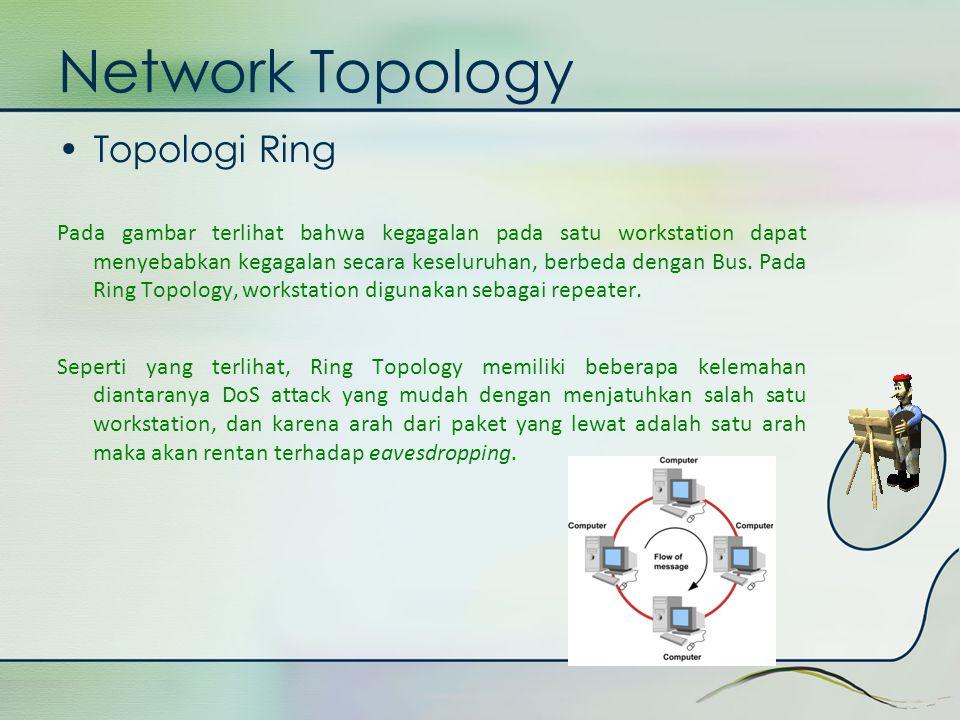 Network Topology •Topologi Ring Pada gambar terlihat bahwa kegagalan pada satu workstation dapat menyebabkan kegagalan secara keseluruhan, berbeda den