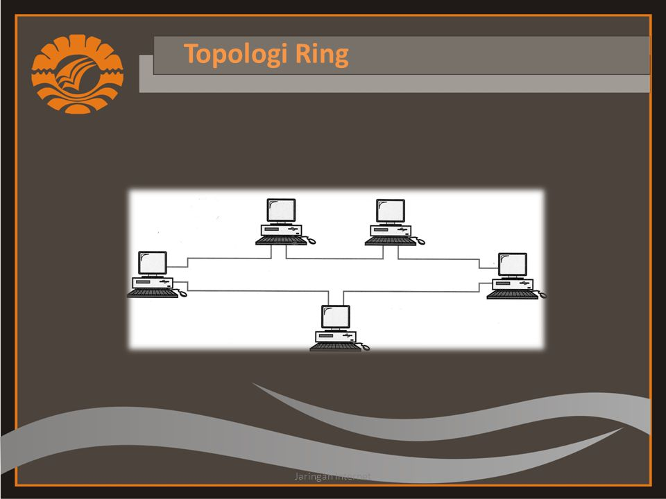 Topologi Ring Jaringan Internet