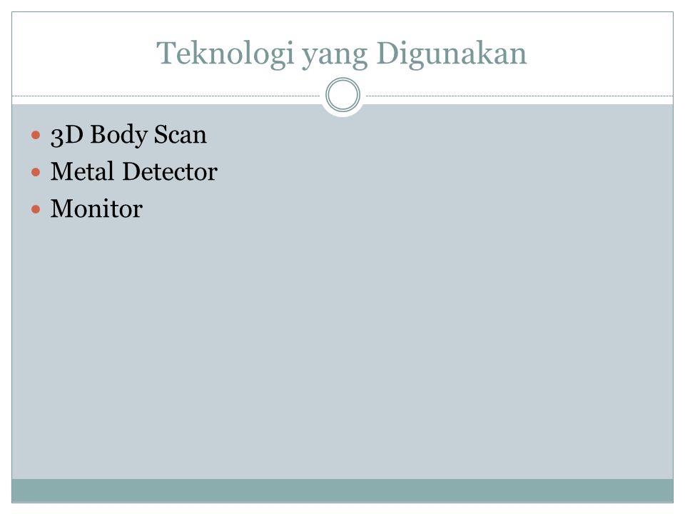 Teknologi yang Digunakan  3D Body Scan  Metal Detector  Monitor