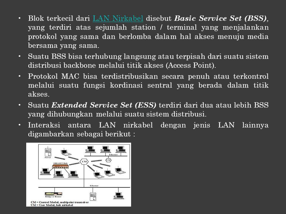 •Blok terkecil dari LAN Nirkabel disebut Basic Service Set (BSS), yang terdiri atas sejumlah station / terminal yang menjalankan protokol yang sama dan berlomba dalam hal akses menuju media bersama yang sama.LAN Nirkabel •Suatu BSS bisa terhubung langsung atau terpisah dari suatu sistem distribusi backbone melalui titik akses (Access Point).
