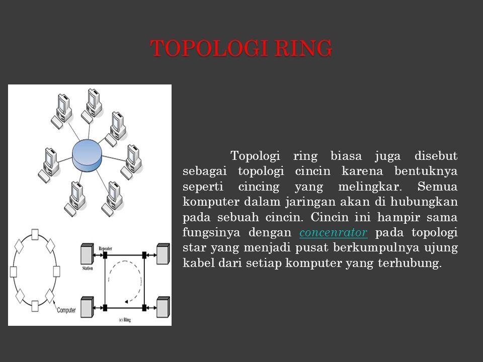 TOPOLOGI RING Topologi ring biasa juga disebut sebagai topologi cincin karena bentuknya seperti cincing yang melingkar.