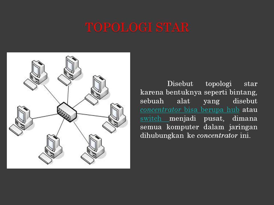 TOPOLOGI STAR Disebut topologi star karena bentuknya seperti bintang, sebuah alat yang disebut concentrator bisa berupa hub atau switch menjadi pusat, dimana semua komputer dalam jaringan dihubungkan ke concentrator ini.