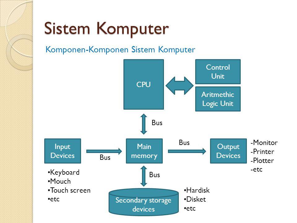 Komponen-Komponen Sistem Komputer (10) A.PCI Slot - This board has 2 PCI slots.