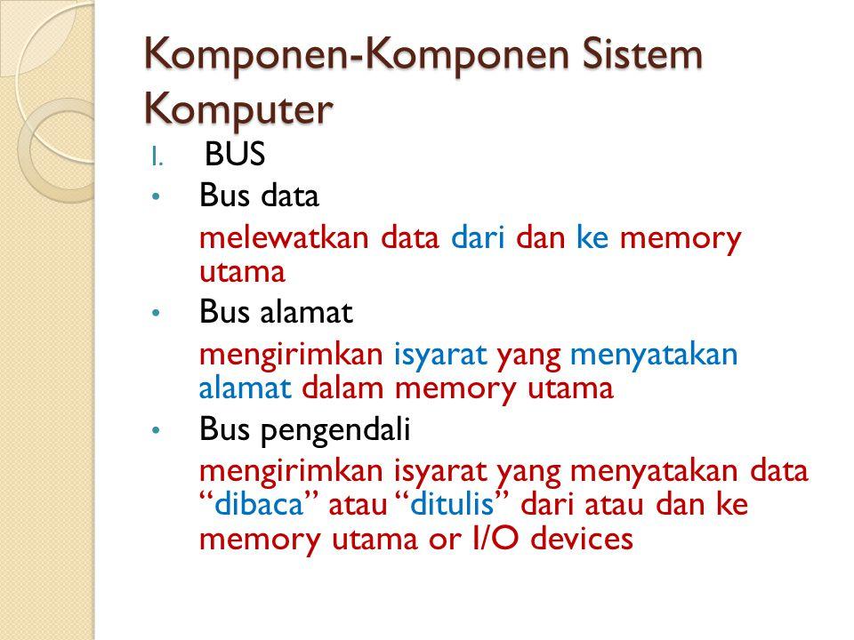 Komponen-Komponen Sistem Komputer I.
