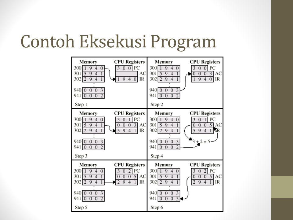Contoh Eksekusi Program
